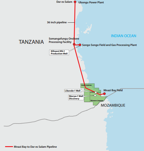 TANZANIA: Wentworth Resources Provides Operational Update and Reserves Update