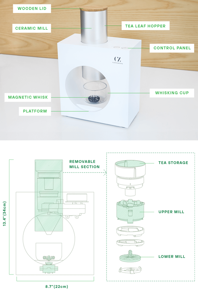 Photo Description: The product shot of the components of the Matcha Maker which calls out the wooden lid, ceramic mill, tea leaf hopper, control panel, whisking cup, magnetic whisk, and the platform.