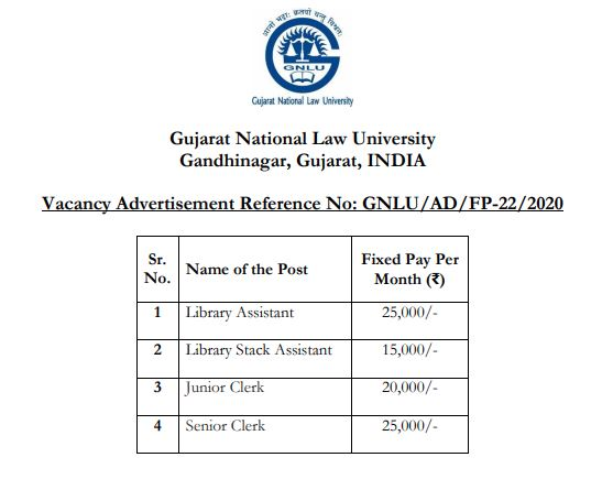 Gujarat National Law University Various Post Recruitment 2020 hr@gnlu.ac.in