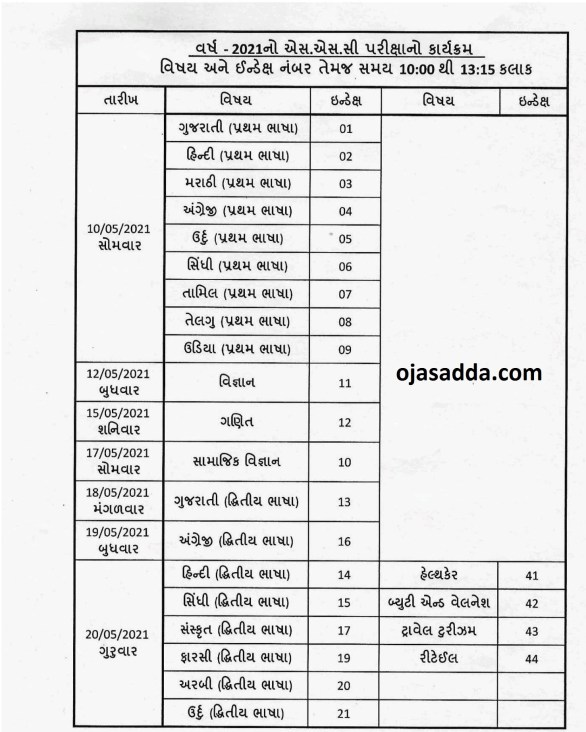 Gujarat SSC Board Exam Schedule 2021