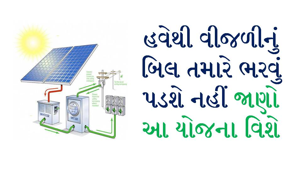 Under a major initiative by the Government of India under the National Solar Mission, the country has set a target of generating 100,000 MW of electricity through solar energy, with 40,000 MW to be allocated through solar roofs in various sectors. Solar Rooftop Subsidy Gujarat.