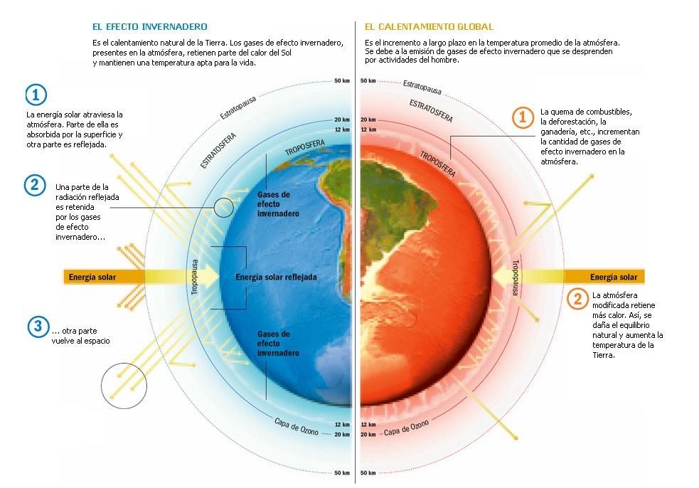 calentamiento_global (1)