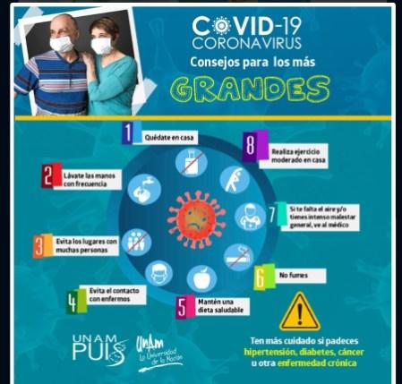 covid19-unam04