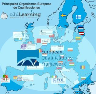 Sistemas de Cualificaciones Europeos