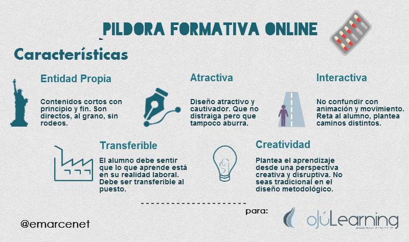 Training y Píldoras formativas online