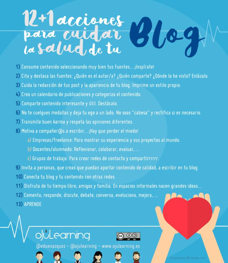 infografía cuida tu blog