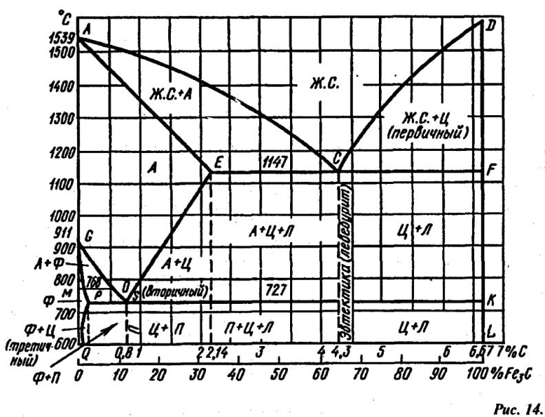 uhlíkové dátumové údaje magnetické pole kto je 2 chainz datovania 2013