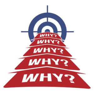 5 Why Root Cause Analysis Methodology Concept