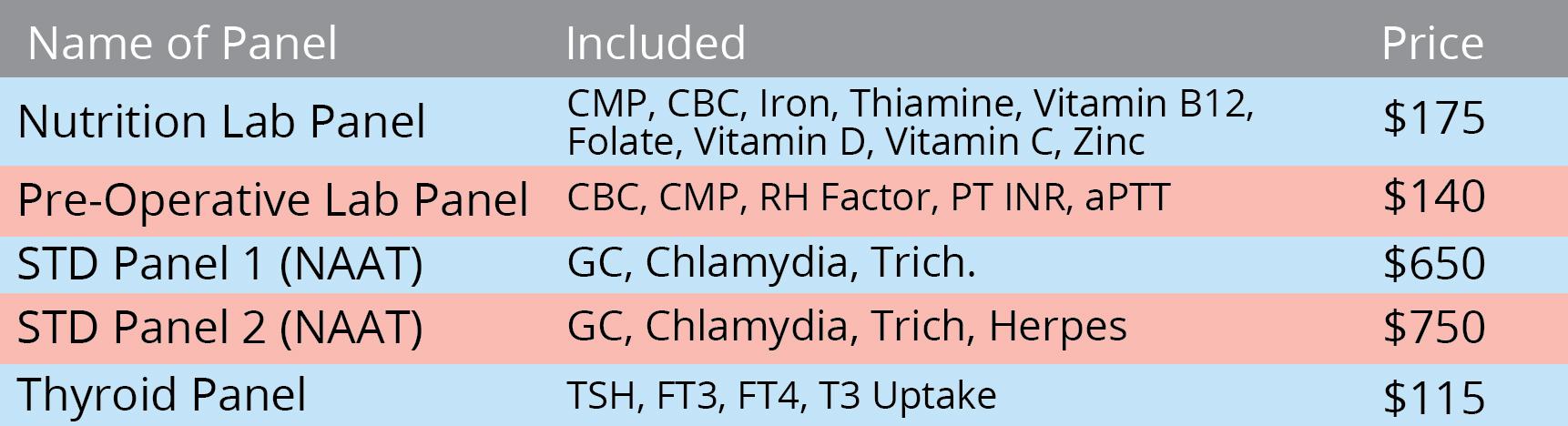 Cash List_Final_panel