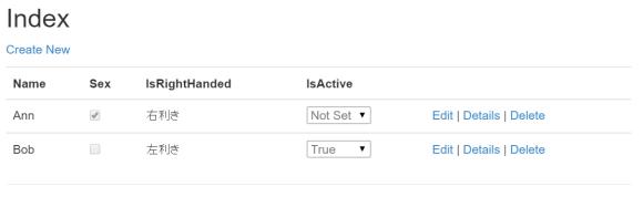 Index や Details、Delete の確認画面での表示の様子