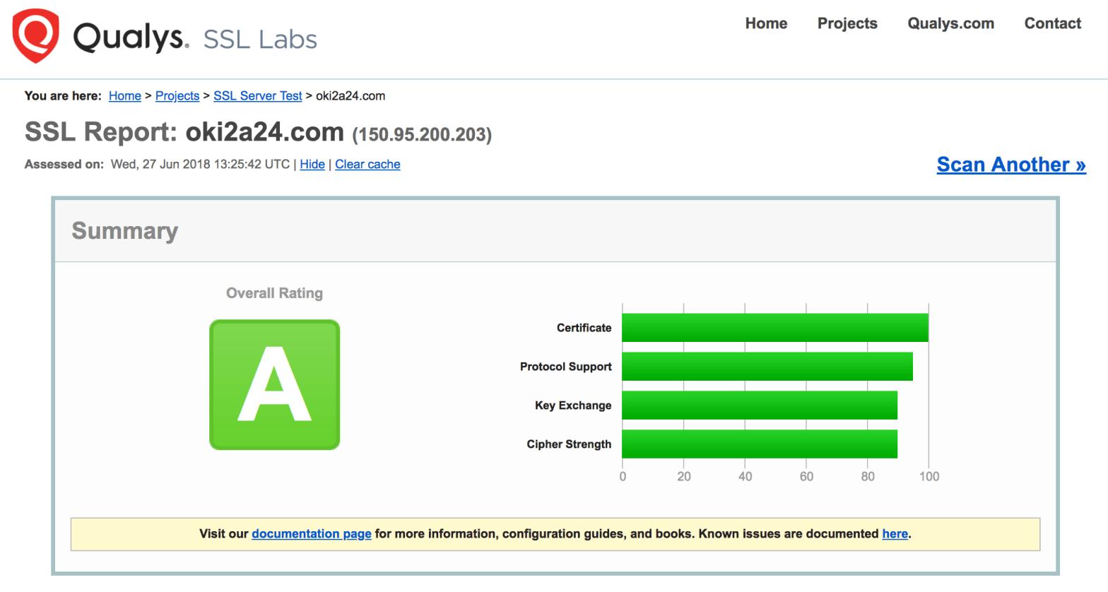 SSL Server Test の結果は A でした。
