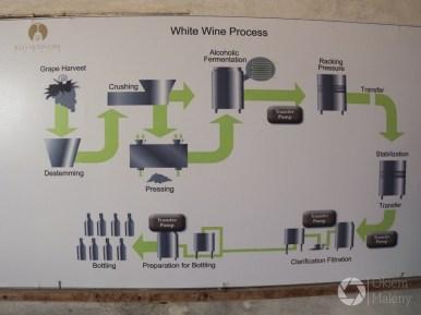 Red Mountain Winery Nyaung Shwe
