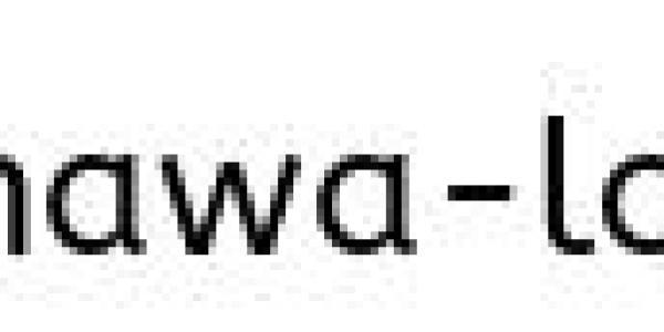 大阪 観光 おすすめ 女子