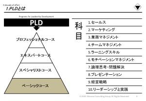 【BAC】リーダーシップ開発プログラム