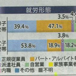 7月17日付の沖縄タイムス