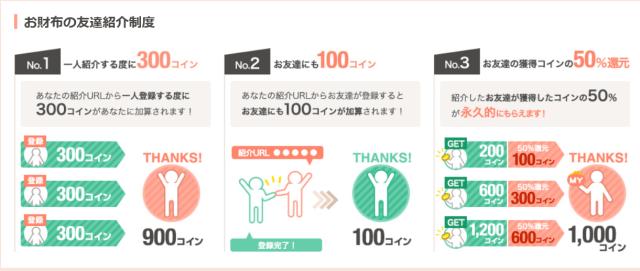 お財布.com 友達紹介 概要