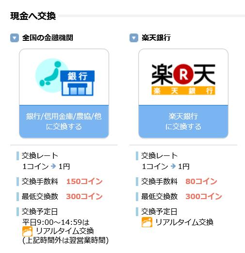 お財布.com 銀行への換金申請