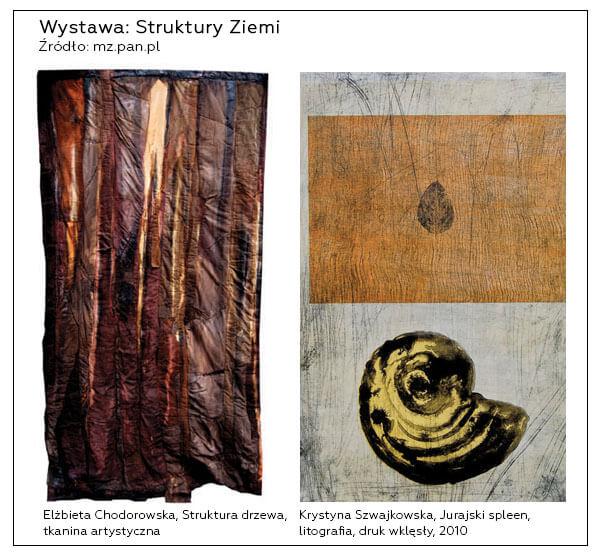 kulturalny-road-map-struktury-ziemi-4