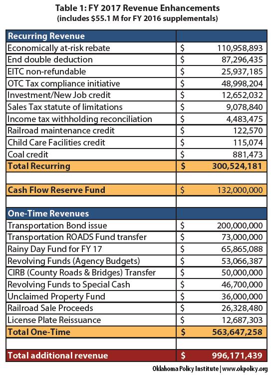 Revenue_Enhancements_2017