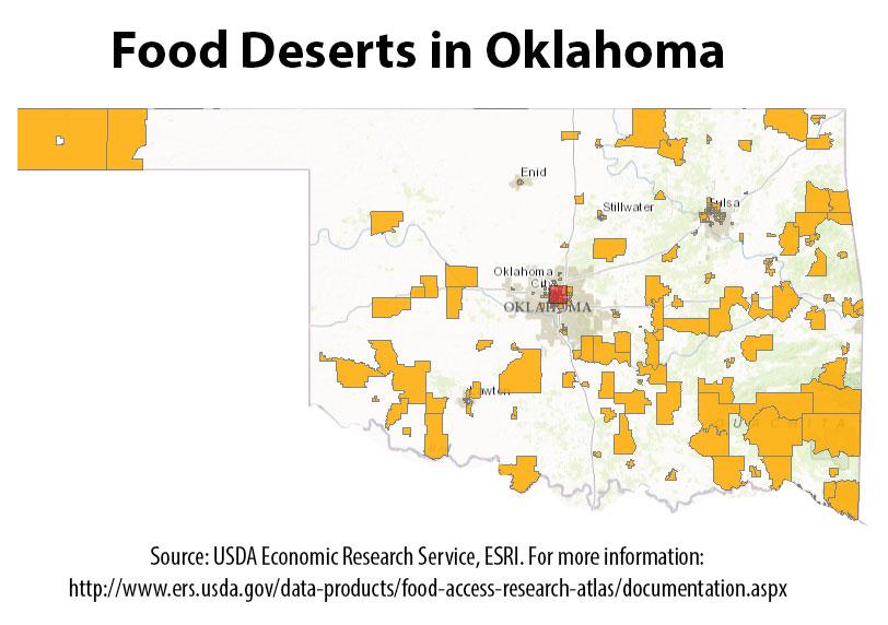 food-deserts