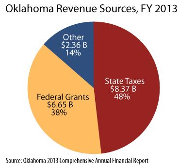 revenue-sources-13