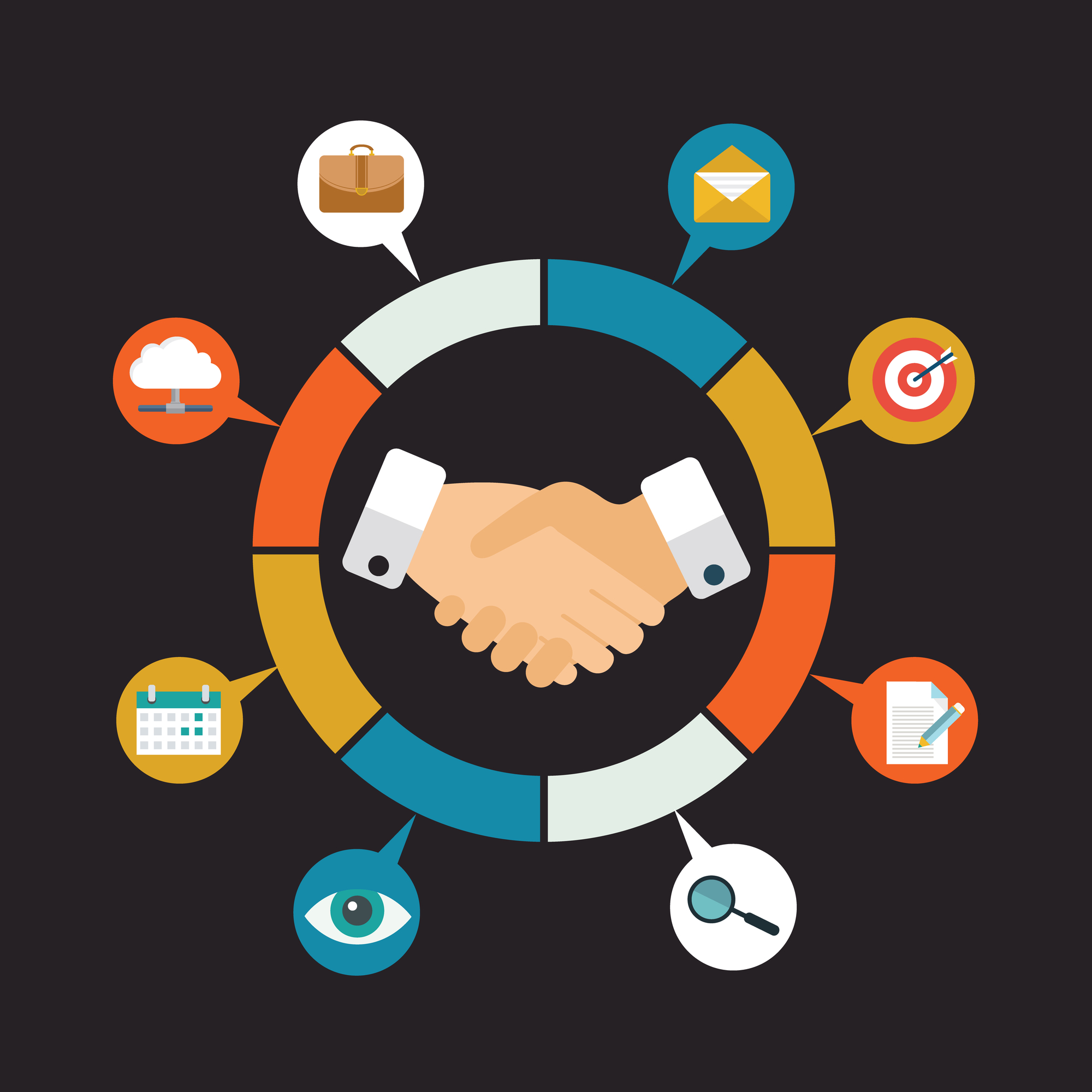 Building Relationships To Build Your Business Oklahoma