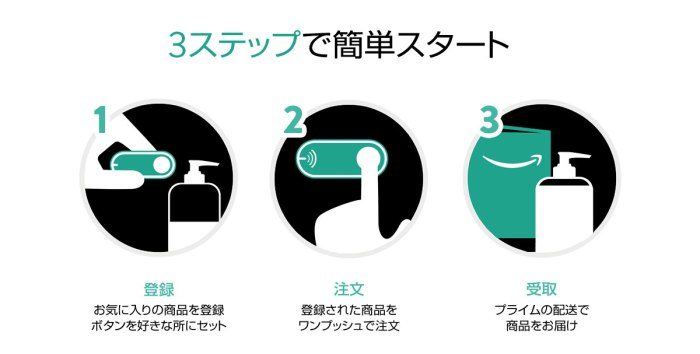 Amazon Dash Button使い方