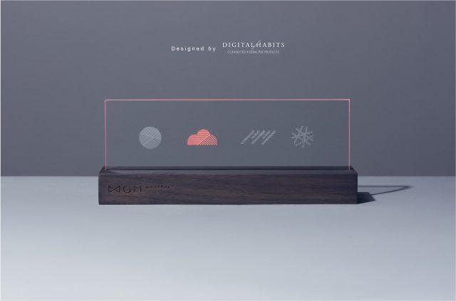 QM weather. Designed by Digital Habits
