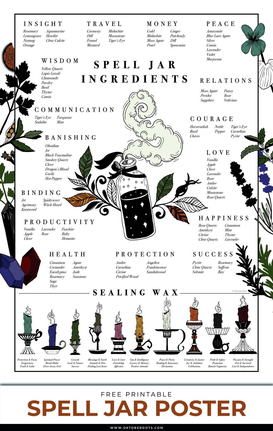 Oktoberdots spell jar printable poster