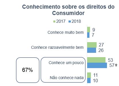 Fonte: Boa Vista SCPC