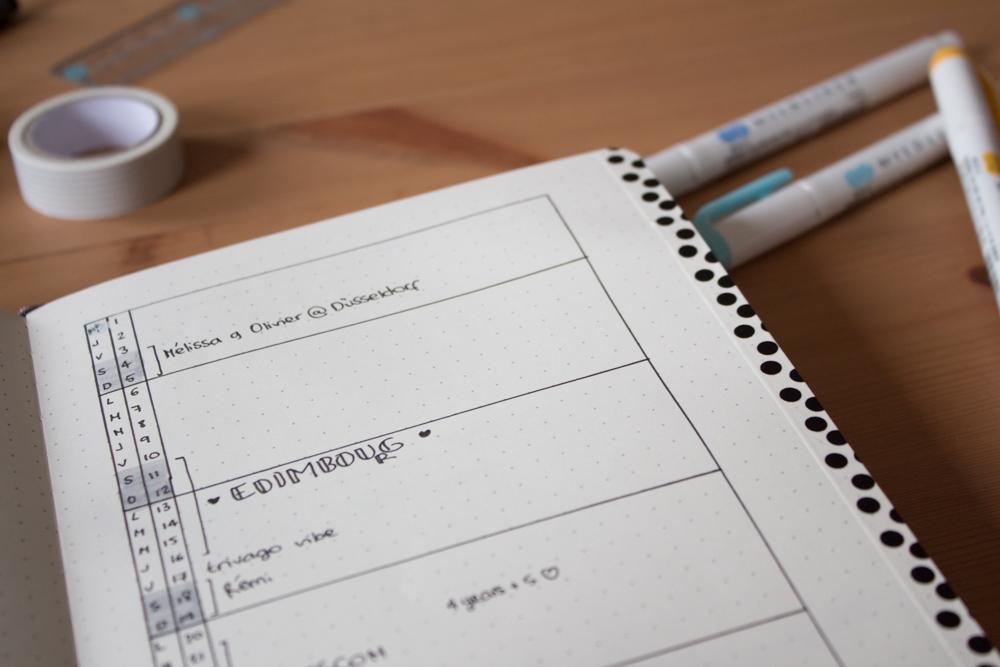 Avis, test et informations sur le bullet journal Lemome - Pointillé et détails