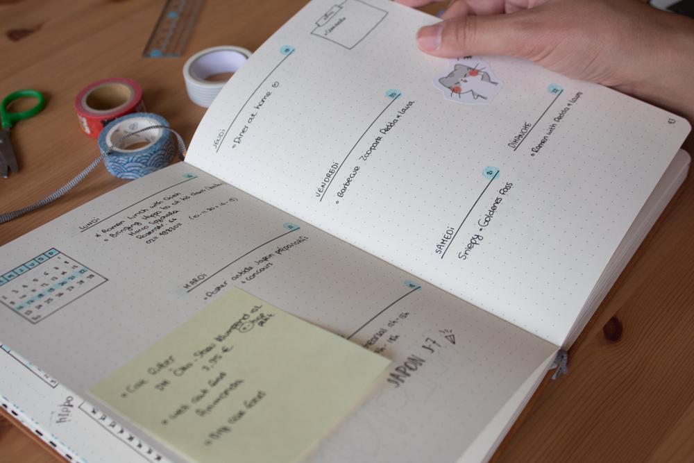 Avis, test et informations sur le bullet journal Lemome - Intérieur du carnet