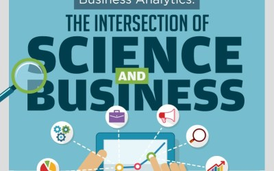 [Infographic] Business Analytics : The Intersection of Science and Business