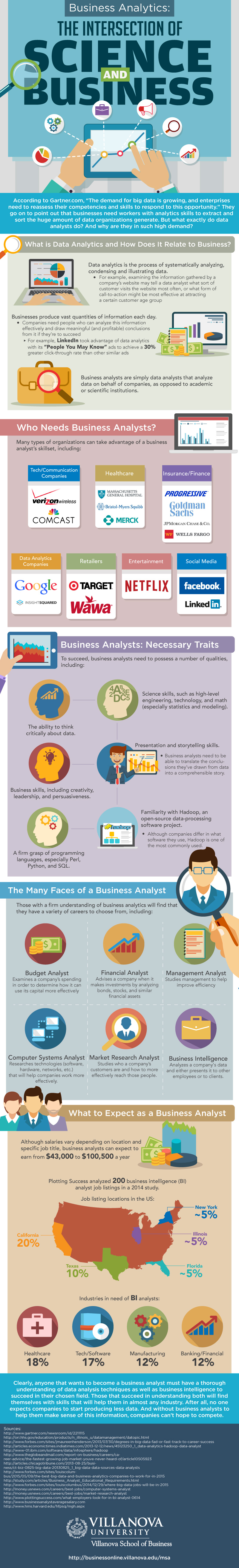 Infographic-Business-Analytics