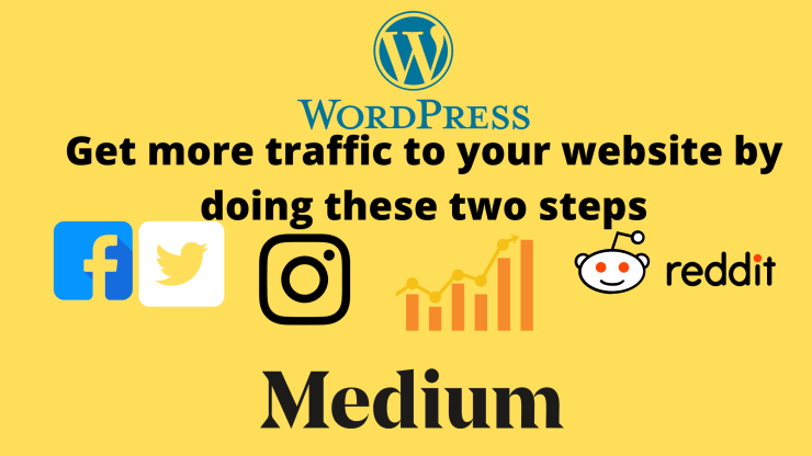 auto post article to social media wordpress