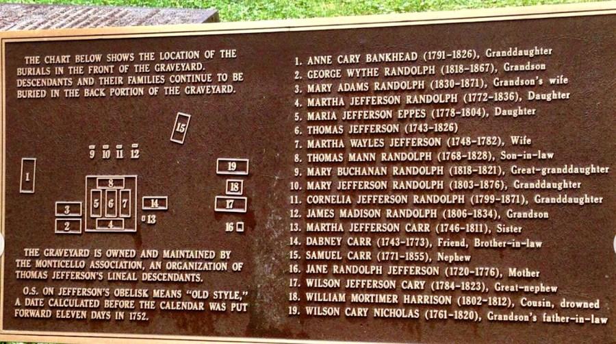 Graveyard Plaque