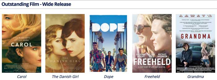 Outstanding Film with wide release nominees