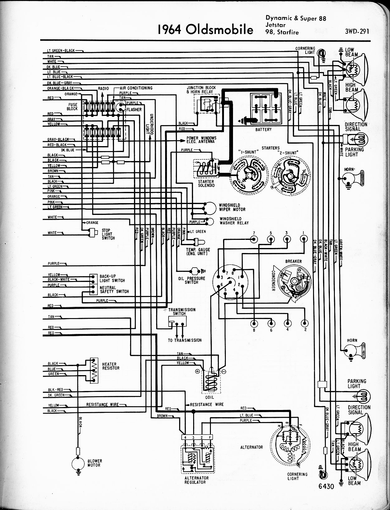 Oldsmobile 88 Fuse Box Diagram Wiring Schematic