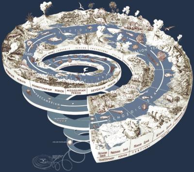 Eras geológicas de la Tierra (1/6)