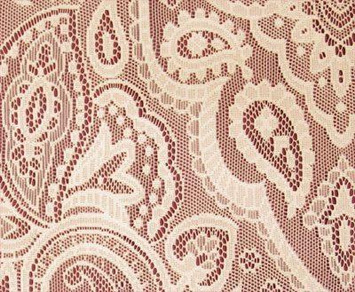 Nineteenth Century detail