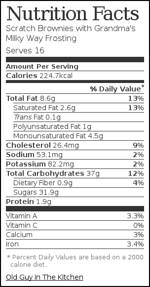 Nutrition label for Scratch Brownies with Grandma's Milky Way Frosting