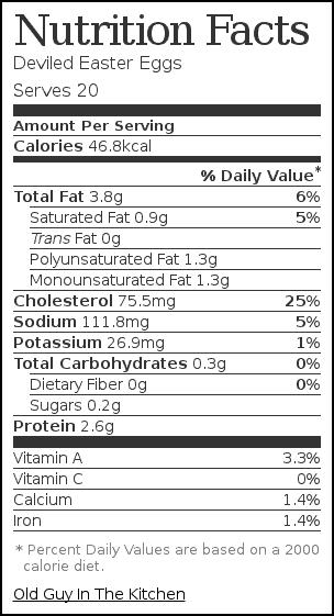 Nutrition label for Deviled Easter Eggs