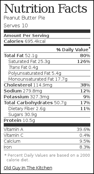 Nutrition label for Peanut Butter Pie