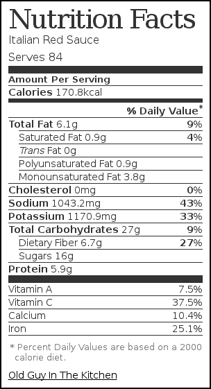 Nutrition label for Italian Red Sauce