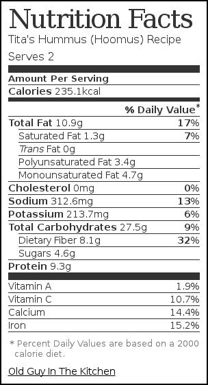 Nutrition label for Tita's Hummus (Hoomus) Recipe