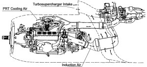 Dobrynin M250, VD3TK, and VD4K Aircraft Engines | Old