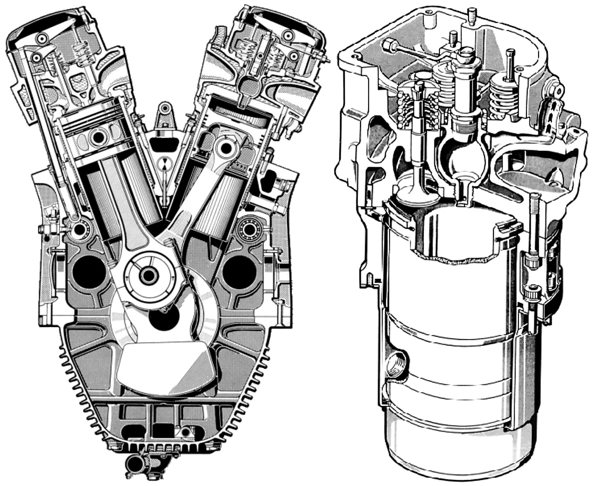 Sel Engines