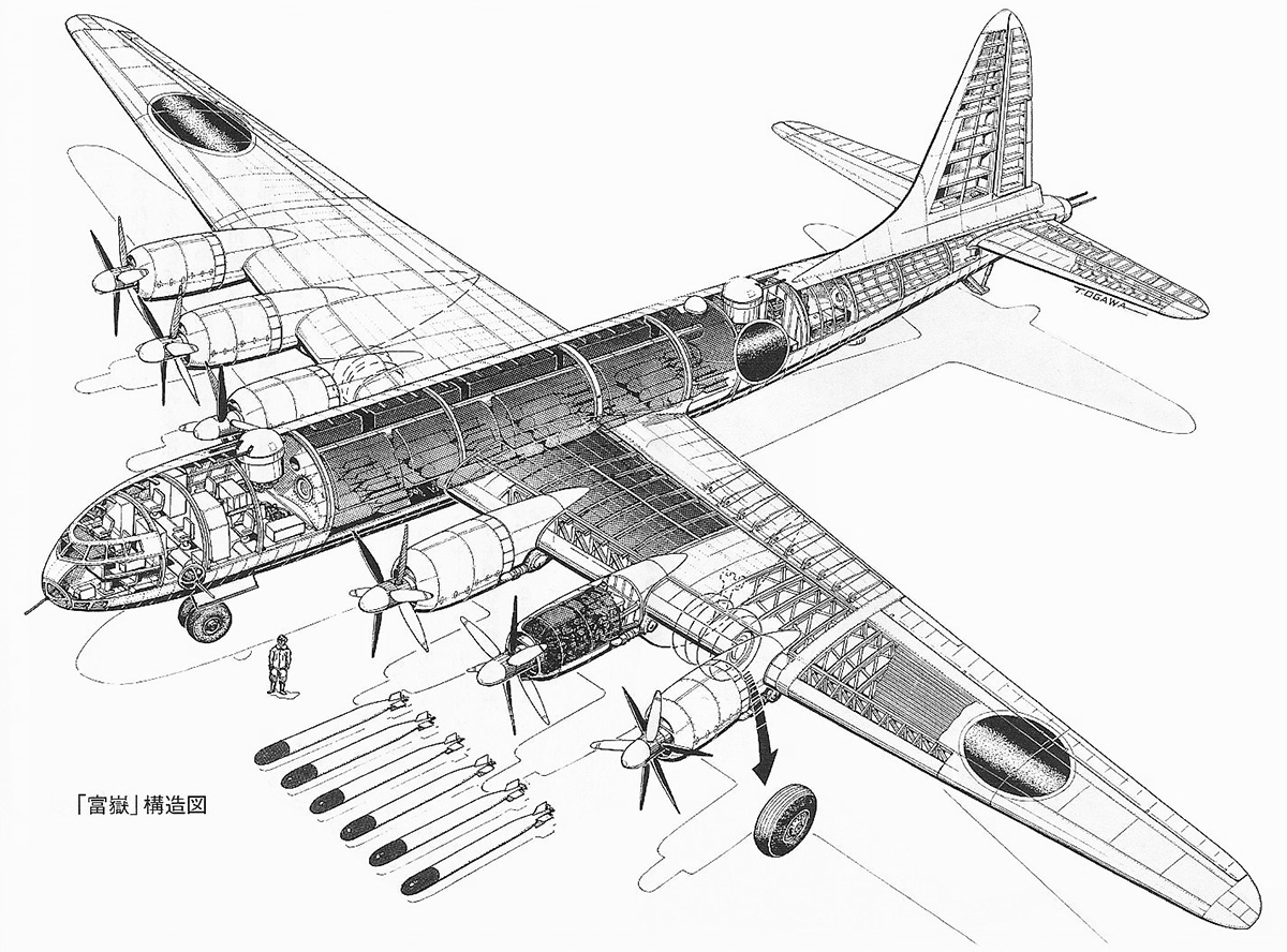Nakajima Ha 54 Ha 505 36 Cylinder Aircraft Engine