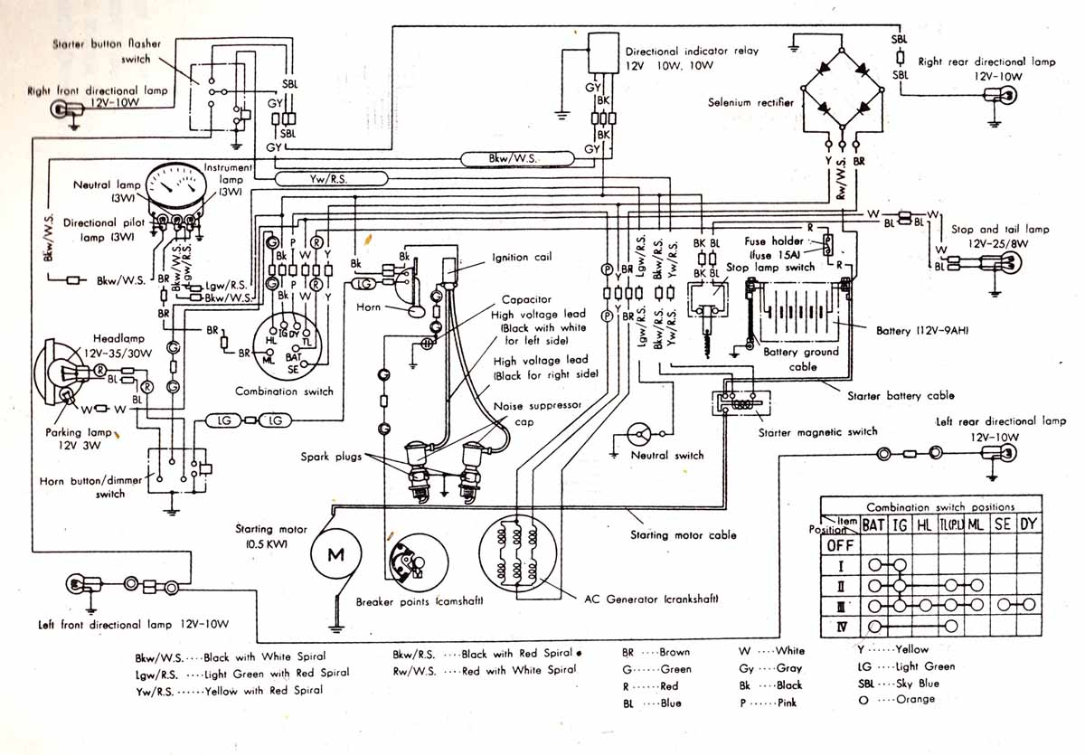 Homelite Generator Wiring Diagram