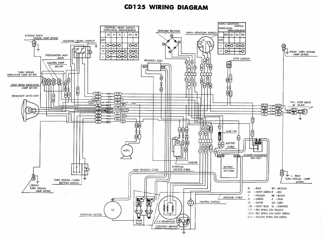 Old Cutlas Wiring Diagram